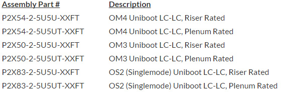 2-fiber-Uniboot-Part-Numbers