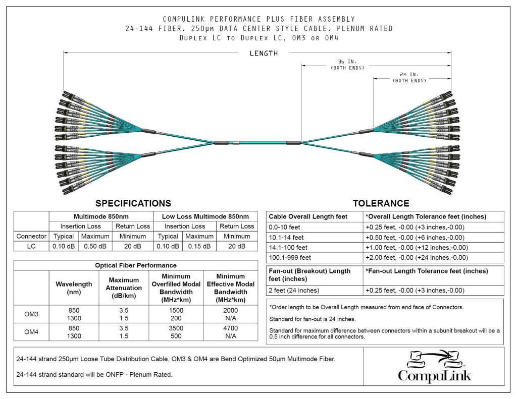 24-144-Fiber-Multimode_LC-LC