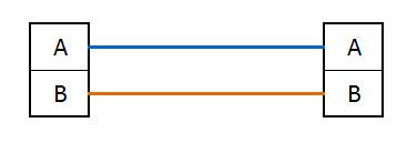 Multi-fiber_A-to-A-Duplex-Patch-Cord